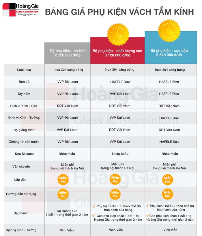 Bảng giá phụ kiện vách tắm kính cường lực của Hoàng Gia Glass